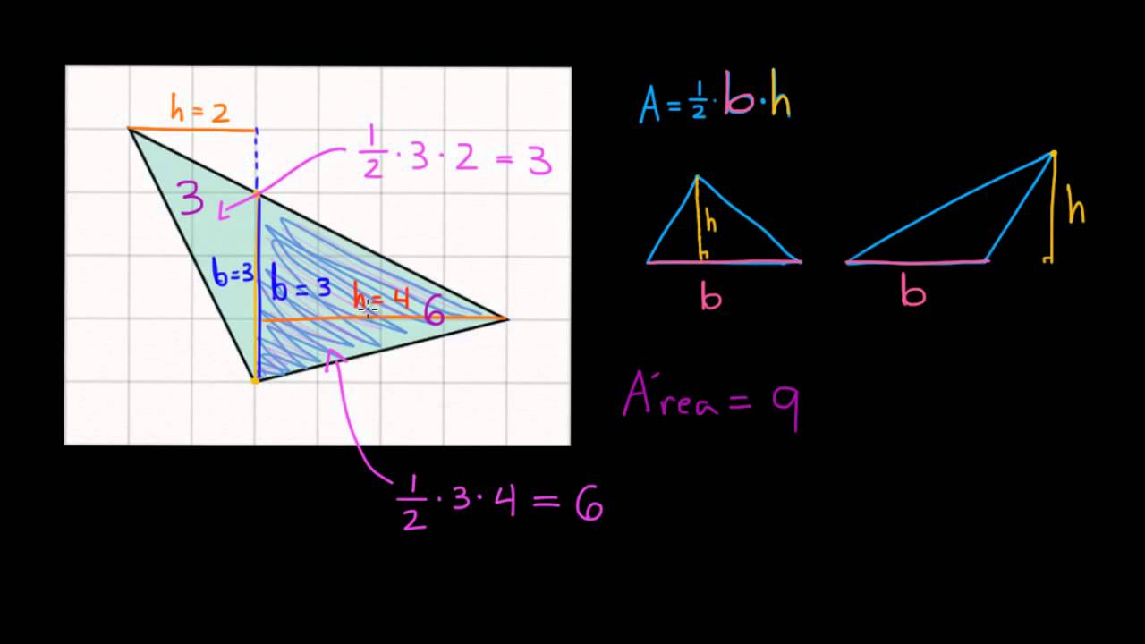 Área de triángulo en cuadrícula - YouTube