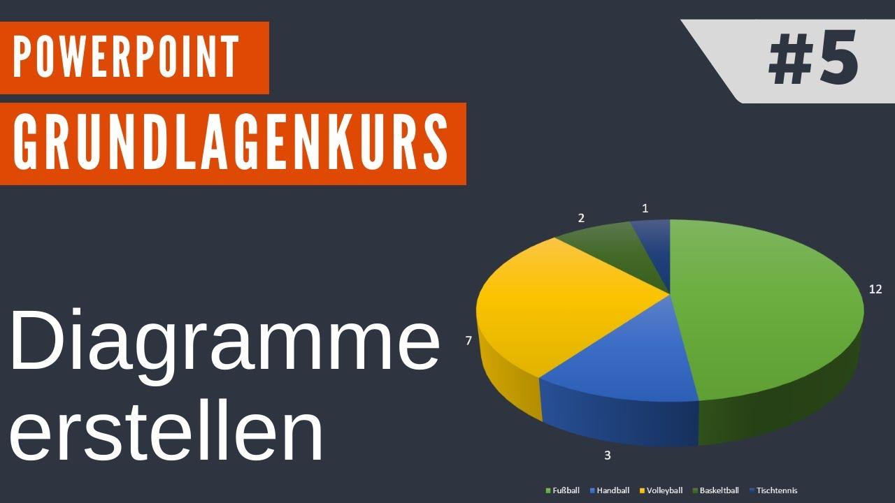 Powerpoint In 5min  5 Diagramme Erstellen Und Bearbeiten