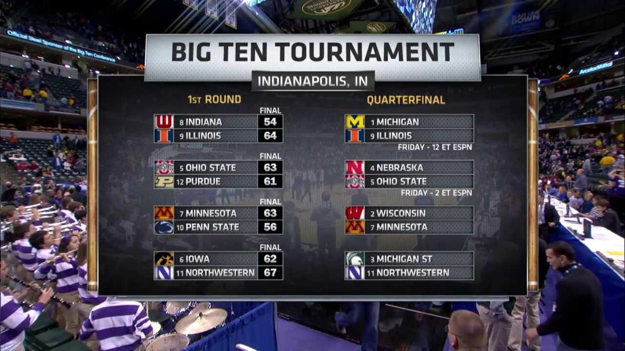 Men's Basketball vs. Iowa (Big Ten Tournament) - YouTube