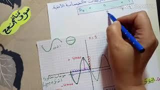 التيار الكهربائي المتناوب الجزء الثاني  للسنة الرابعة متوسط