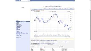 2018-03-23 Przegląd rynków -  kryptowaluty, giełdy akcji, waluty fiat, forex