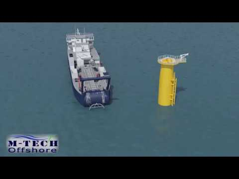 Subsea Cable Installation - Animation