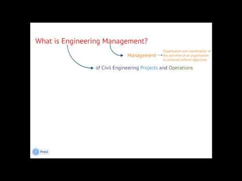 EM1a   Engineering Management Basics
