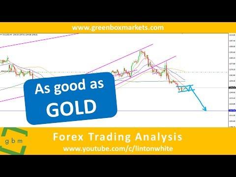 Golden green forex
