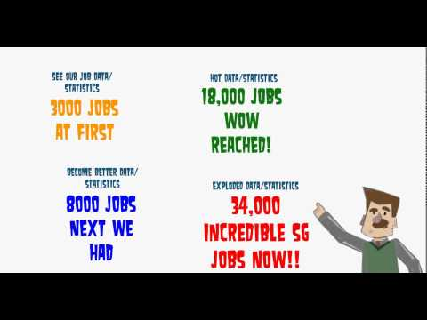 More than 34000 thousand Singapore Jobs for you to Search & Find