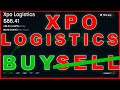 I Bought Stock of XPO Logistics Today! | Robinhood Investing