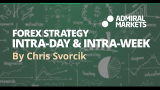Forex Strategy: Market Review using Trend Lines & Moving Averages