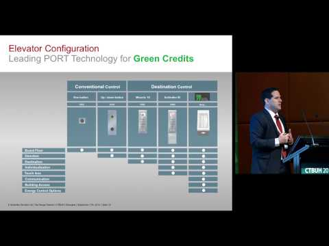 "CTBUH 2014 Shanghai Conference - Robert Boog, ""Green Vertical Transportation: More Than a Concept"""