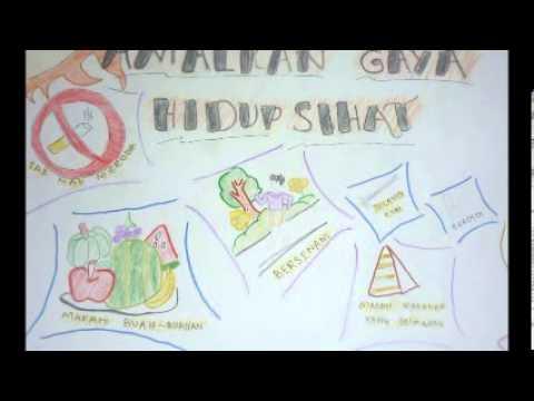Pertandingan Melukis Poster Sk Luyang Kota Kinabalu Youtube