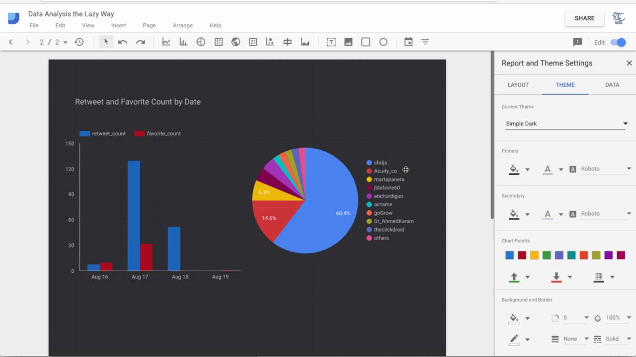 how to style charts using themes in google data studio youtube