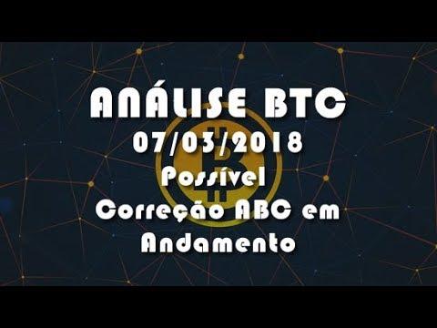 Hvad er bitcoin abc