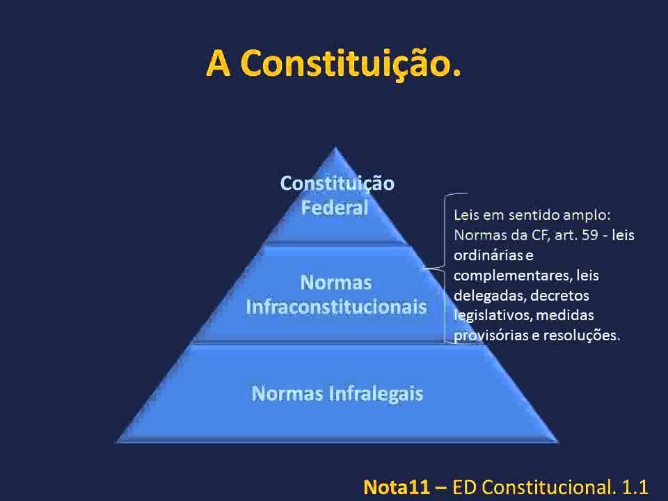 Nota11 d constitucional ed 1 1 o que o direito for Esternotomia o que e