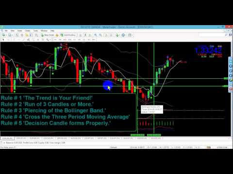 Black option binary option