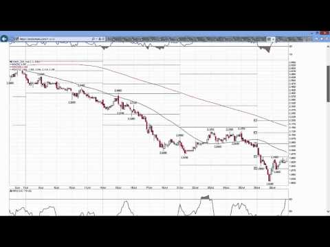 Members Stock Pick Requests July 29,2014