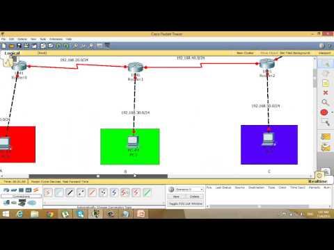 27- CCNAX 200-120 شرح عربي ( Access Control List فكرة مبسطة )