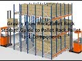 Warehouse Management 20 World Class (Gravity Flow Rack)