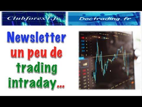 Newsletter - un peu de trading intraday