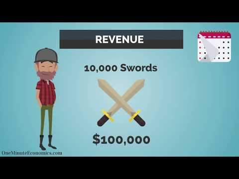 Revenue vs. Gross Income/Profit/Earnings vs. Net Income/Profit/Earnings (Bottom Line) in One Minute