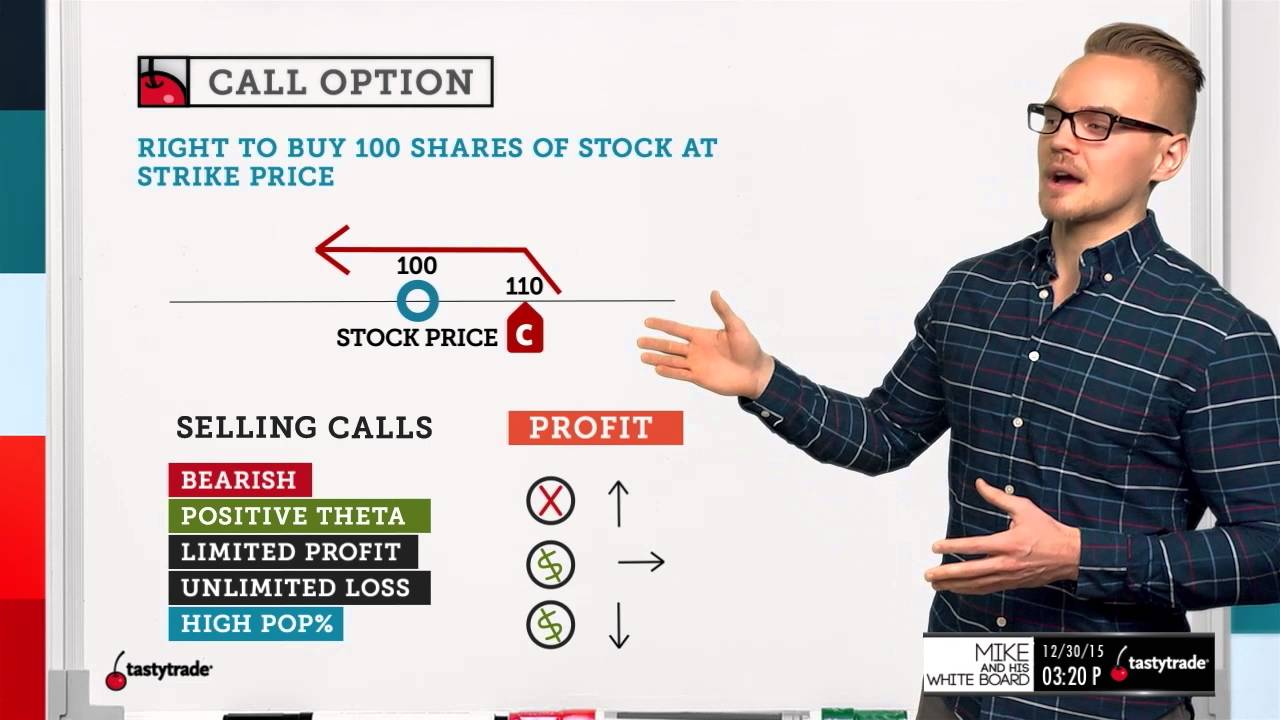 Trading concepts options mentoring