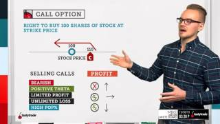 Call Option | Options Trading Concepts