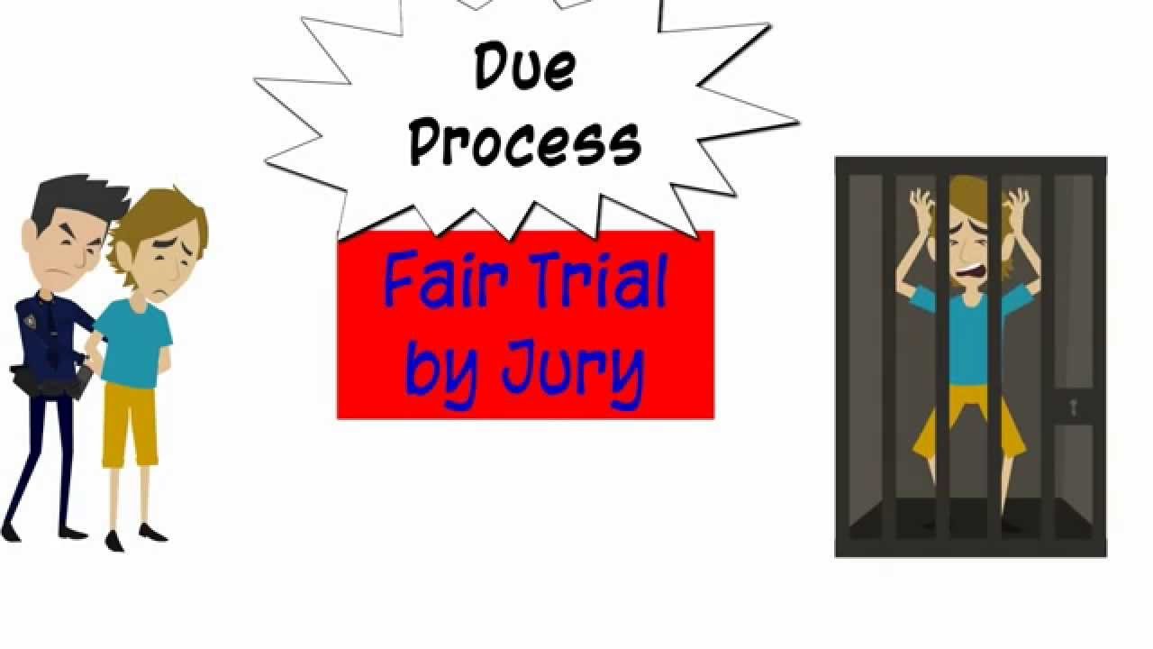 What Is The 14th Amendment Due Process Clause Youtube