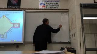 EPA CFC  608 Certification Test HVAC Study Guide - Core Lecture by Stringham