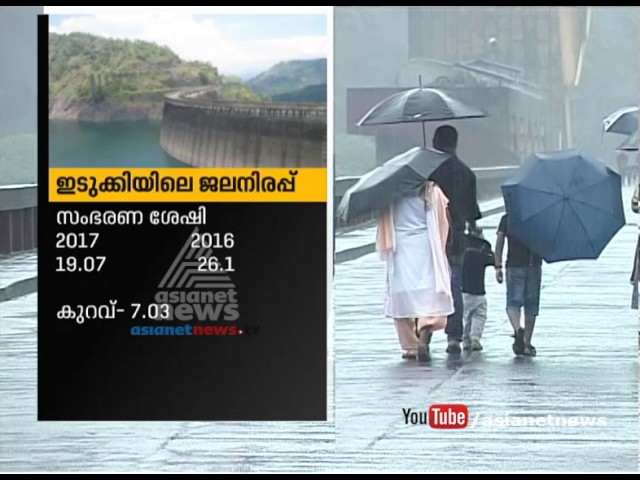 Water level of Idukki Dam has not increased according to the rain got this year