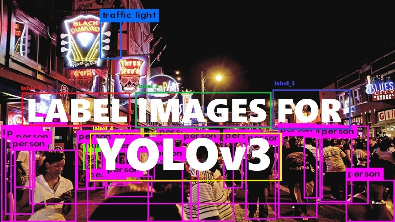 Label Training Images for YOLOv3 with Bounding Boxes || YOLOv3 Series 4