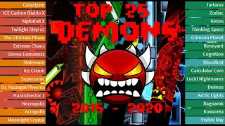 [Animated Graph] Top 25 Hardest Demons in Geometry Dash (Jun 2015 - May 2020)