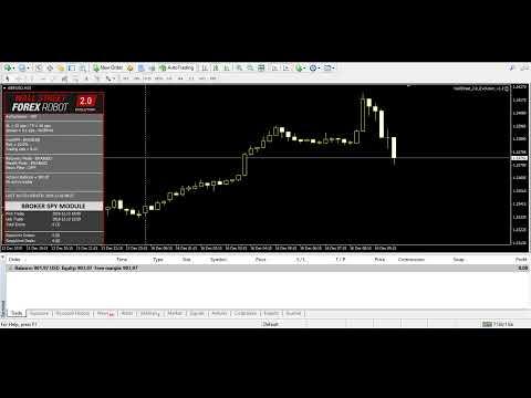 Test my forex ea online