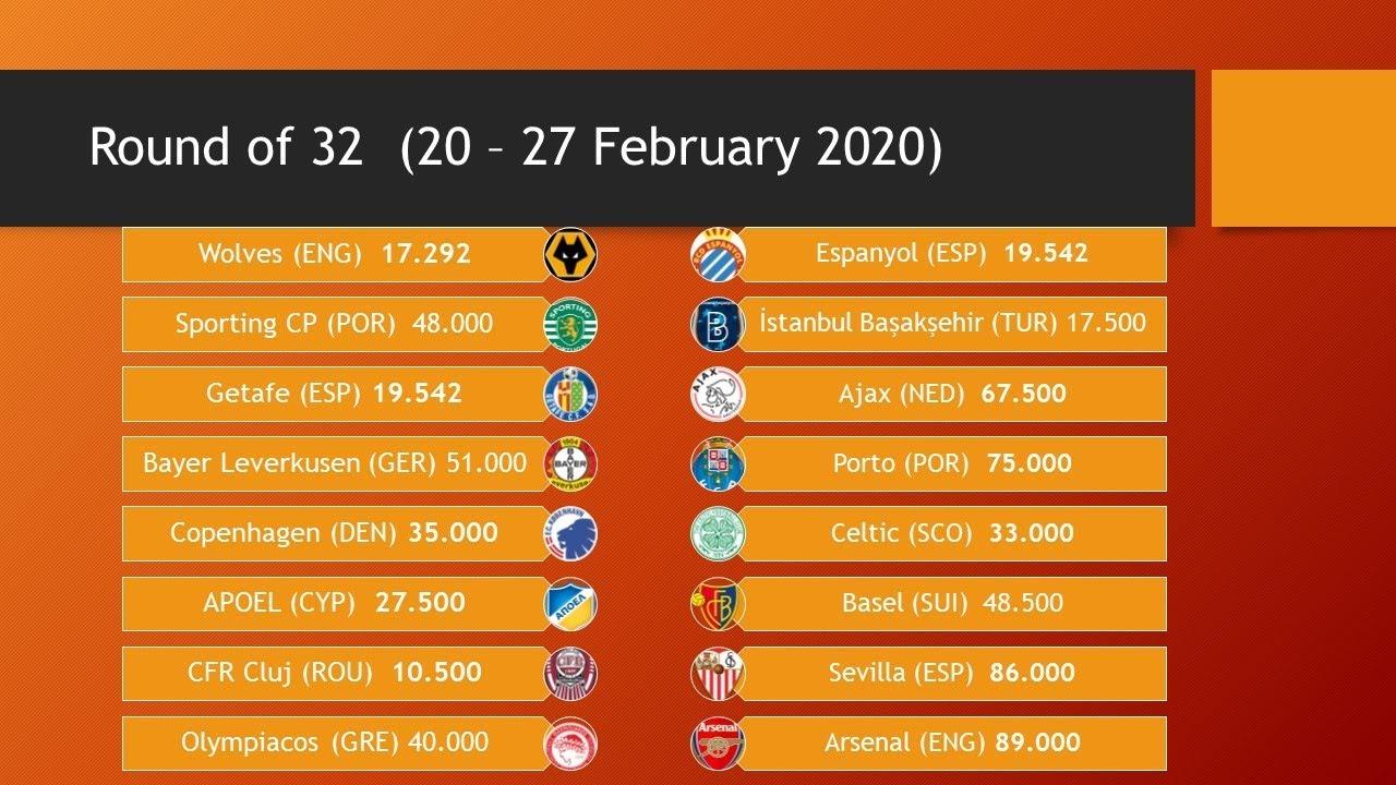 Endspiel Europa League 2020