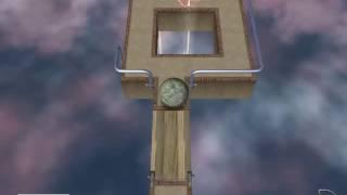 Balance PC game ( Level 2 )