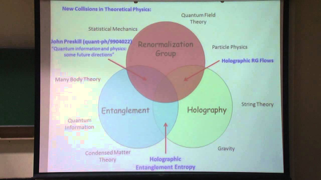 New Dialogues: Entanglement, Holography and Renormalization (Chandrasekhar  Lecture Series)