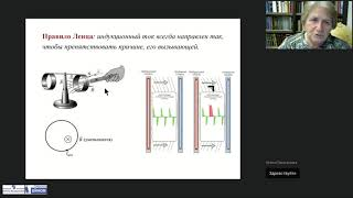 Примеры решения задач по теме «Явления электромагнитной индукции и самоиндукции»