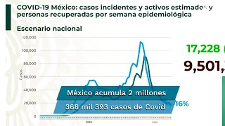 México ascendió, al corte de este 11 de mayo, a un total de 219 mil 323 muertes por Covid-19, según informaron autoridades de la Secretaría de Salud