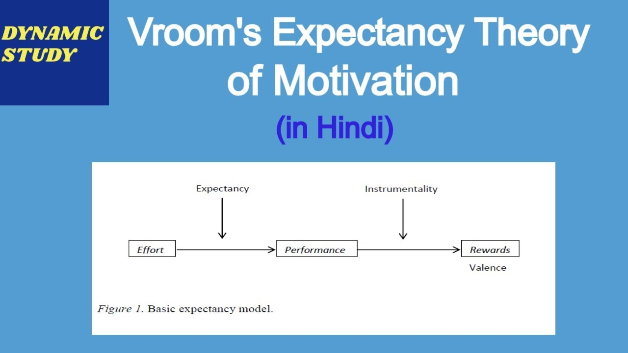 expectancy theory of motivation pdf
