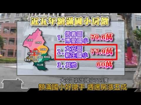 額滿國小好搶手 週邊房漲五成 2011/08/19