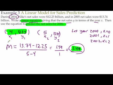 Section 1.1 Example 3 A Linear Model for Sales Prediction