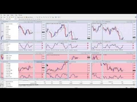 Recording of a Forex Live Good Vibrations trading session