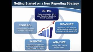 How to Fix Your Call Center Reporting and Become a Call Center Hero Webinar