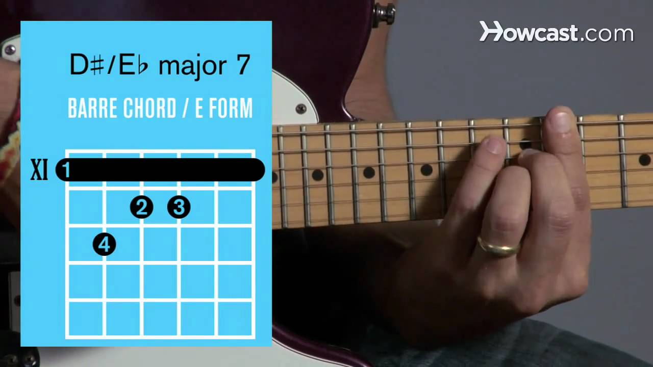 on how to play d chord guitar