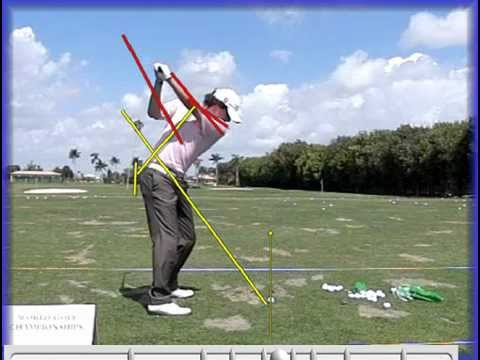with money save golf and swing a time analysis