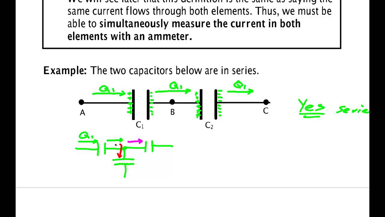 Series Circuit Elements Youtube For In The Text They Show A That Looks Like This