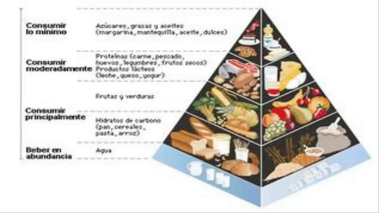 Diabetes mellitus alimentos permitidos y prohibidos parte 6 youtube - Alimentos diabetes permitidos ...
