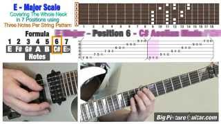 Guitar Lesson: E Major (C# minor) Scale in 7 position/modes w/ animation & TAB