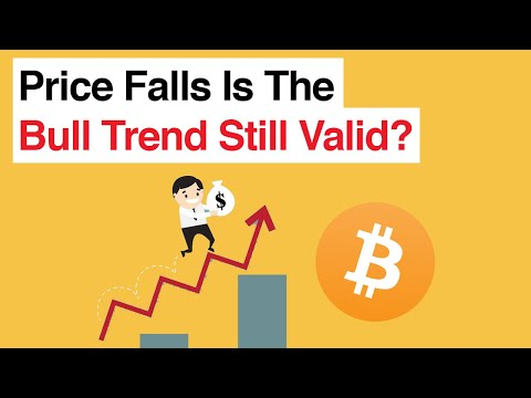 Bitcoin Pullback GET READY FOR PRICE EXPLOSION!! - Bitcoin Price Analysis