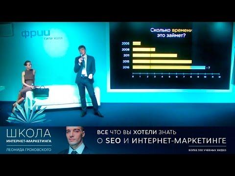 видео: Сколько по времени занимает вывод сайта в ТОП-10 Яндекса. Способы ускорения вывода в ТОП-10 выдачи