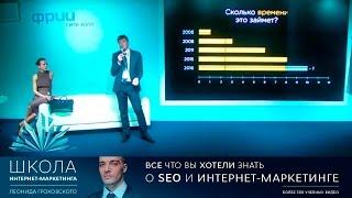 Сколько по времени занимает вывод сайта в ТОП-10 Яндекса. Способы ускорения вывода в ТОП-10 выдачи