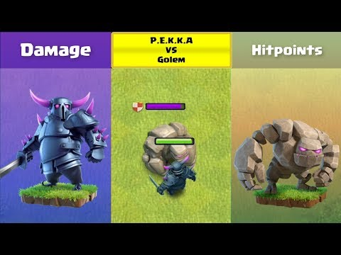 Every Level P.E.K.K.A VS Every Level Golem | Clash Of Clans