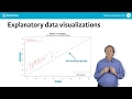 R Tutorial: Data Visualization in R